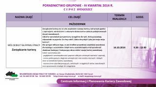 PORADNICTWO GRUPOWE - IV KWARTAŁ 2014 R. C I i P K Z   BYDGOSZCZ