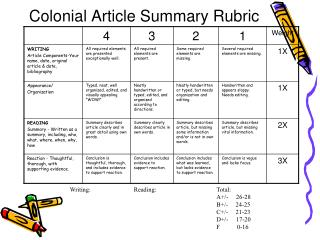 Colonial Article Summary Rubric