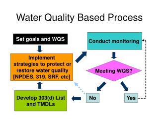 Water Quality Based Process