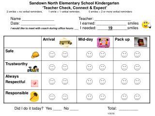 Sandown North Elementary School Kindergarten  'Teacher Check, Connect & Expect'