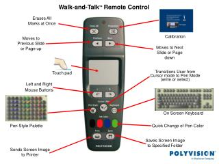 Walk-and-Talk TM  Remote Control