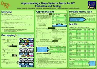 Approximating a Deep-Syntactic Metric for MT Evaluation and Tuning