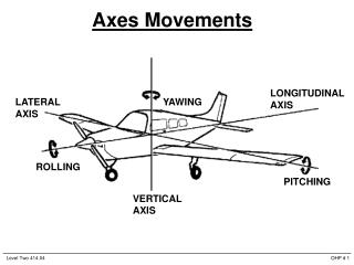 Axes Movements