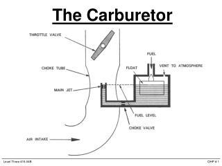The Carburetor