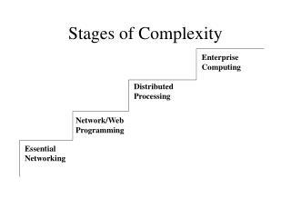 Stages of Complexity