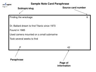 Finding the wreckage						6 Dr. Ballard dream to find Titanic since 1973 Found in 1985