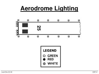 Aerodrome Lighting