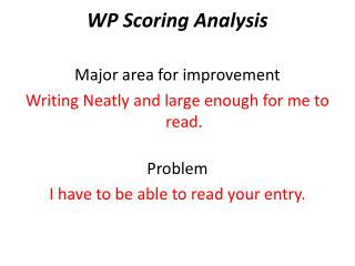 WP Scoring Analysis