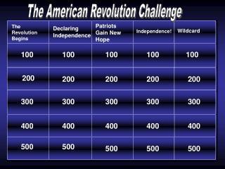 The American Revolution Challenge