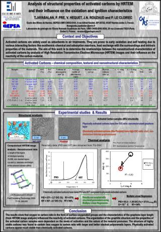 Analysis of structural properties of activated carbons by HRTEM