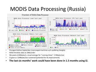 MODIS Data Processing (Russia)