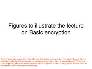 Figures to illustrate the lecture on Basic encryption