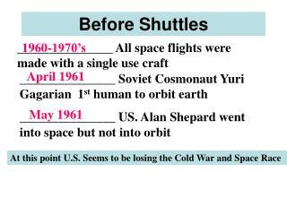 Before Shuttles