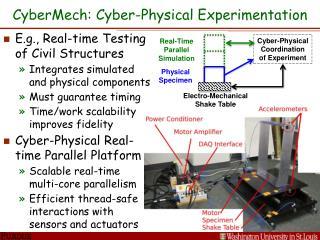 CyberMech: Cyber-Physical Experimentation