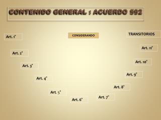CONTENIDO GENERAL : ACUERDO 592