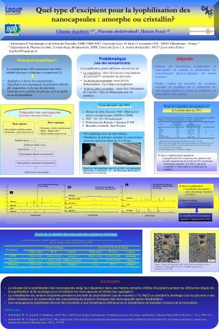 Quel type d excipient pour la lyophilisation des nanocapsules : amorphe ou cristallin    Ghania degobert a,b, Wassim abd