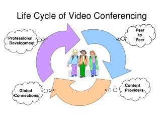 Life Cycle of Video Conferencing