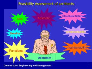 Feasibility Assessment  of architects