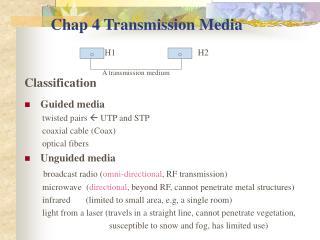 Chap 4 Transmission Media