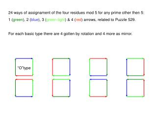 24 ways of assignament of the four residues mod 5 for any prime other then 5: