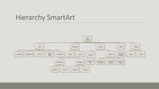 Hierarchy SmartArt