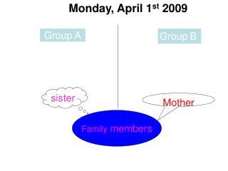 Monday, April 1 st  2009