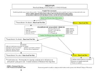 Tool Flow Diagrams