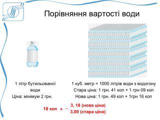 Порівняння вартості води