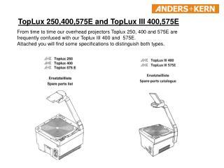TopLux 250,400,575E and TopLux III 400,575E