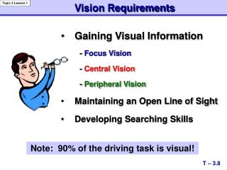 Gaining Visual Information -  Focus Vision  -  Central Vision  - Peripheral Vision