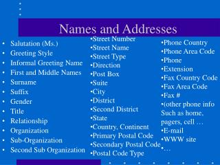 Names and Addresses