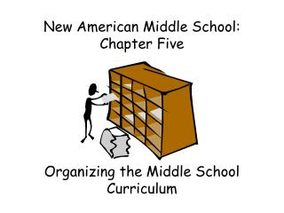 New American Middle School:  Chapter Five Organizing the Middle School Curriculum