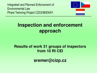 Inspection and enforcement approach Results of work 3 1  groups of inspectors from 10 RI CEI