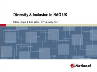 Diversity & Inclusion in NAG UK