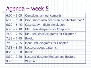 Agenda – week 5