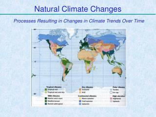 Natural Climate Changes