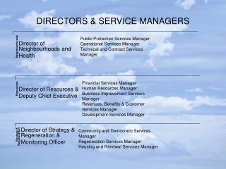 DIRECTORS & SERVICE MANAGERS