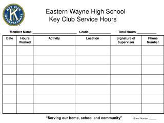 Eastern Wayne High School                 Key Club Service Hours