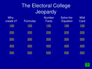 The Electoral College Jeopardy
