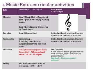 Music Extra-curricular activities