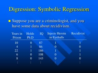 Digression: Symbolic Regression