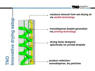 TNO Innovative drying setup