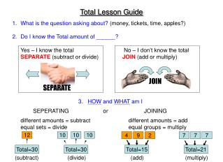 Total Lesson Guide