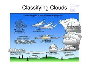Classifying Clouds