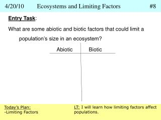 4/20/10	Ecosystems and Limiting Factors		#8