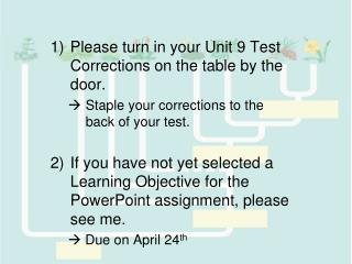 Please turn in your Unit 9 Test Corrections on the table by the door.