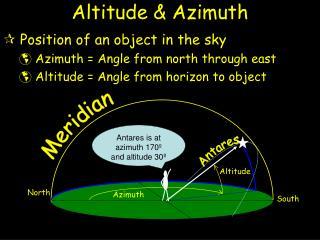 Altitude & Azimuth