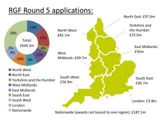 RGF Round 5 applications: