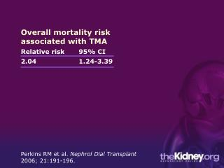 Overall mortality risk associated with TMA