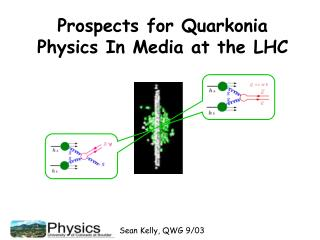 Prospects for Quarkonia Physics In Media at the LHC